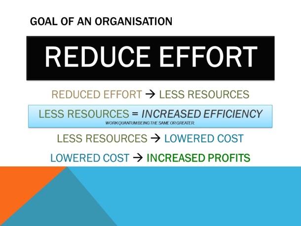Increasing Efficiency – Slide 3