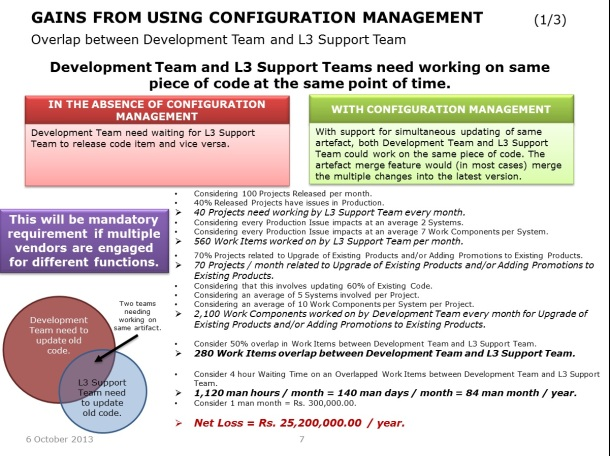 Value of Configuration Management – Slide 7